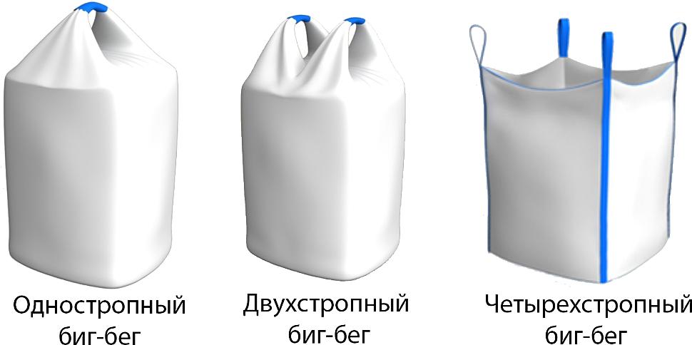 Количество строп/питель в биг-беге